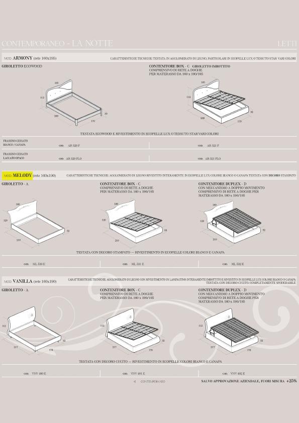 Scheda Tecnica Ambiente C21-2