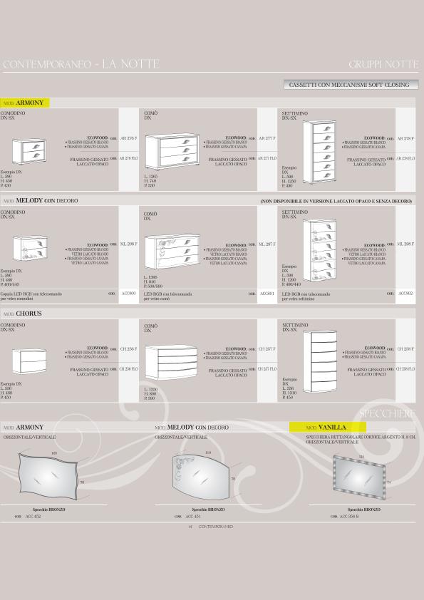 Scheda Tecnica Ambiente C22-3