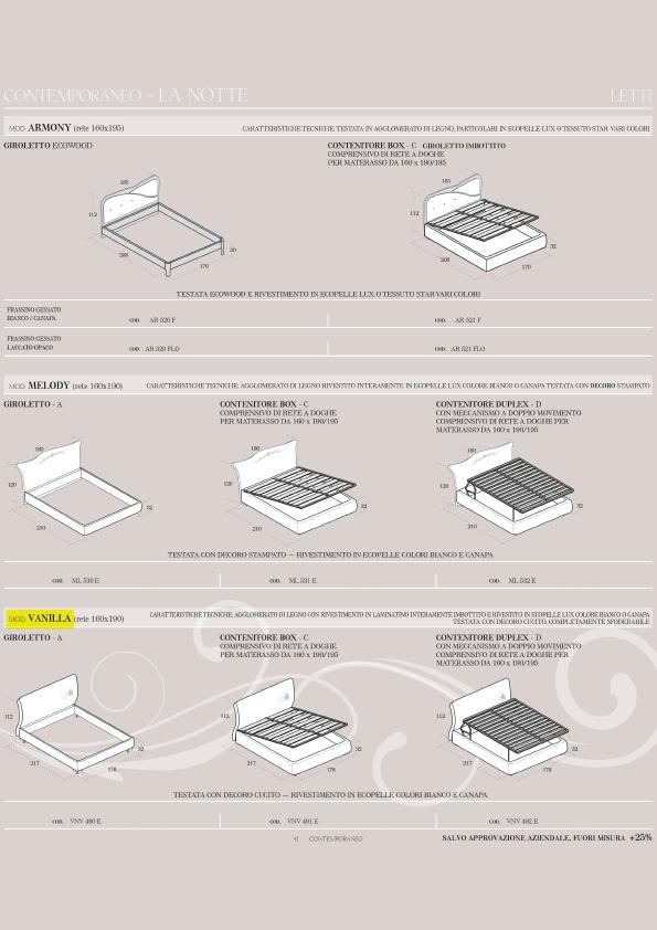 Scheda Tecnica Ambiente C23-2