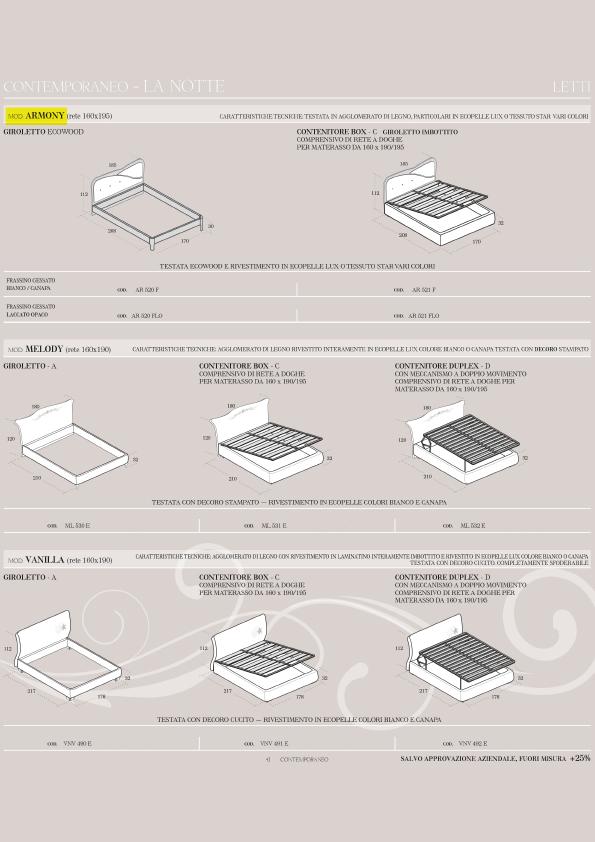 Scheda Tecnica Ambiente C25-2