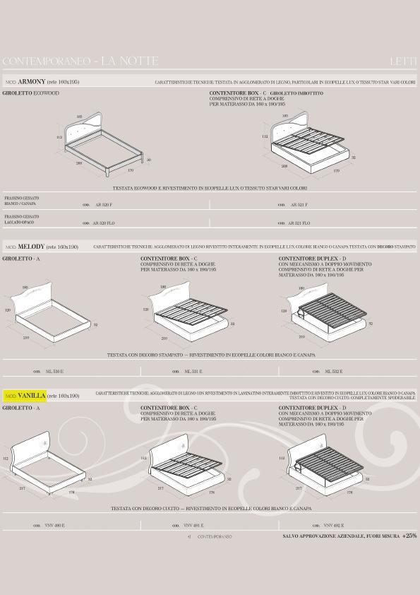 Scheda Tecnica Ambiente C27-2